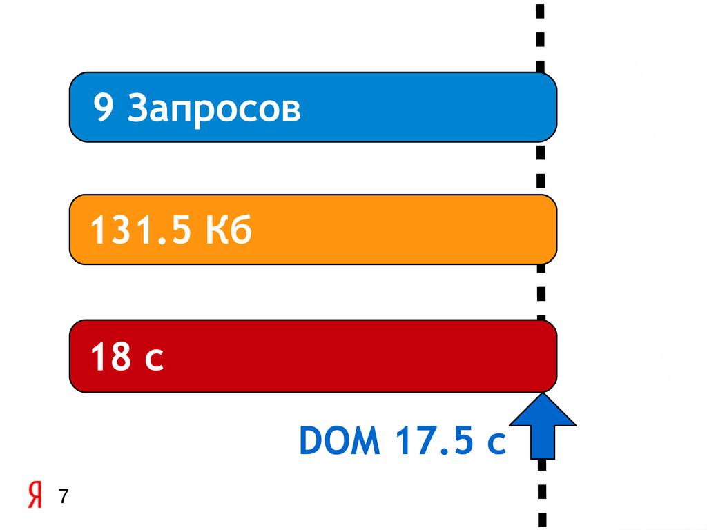 7 9 Запросов 131.5 Кб 18 с DOM 17.5 c
