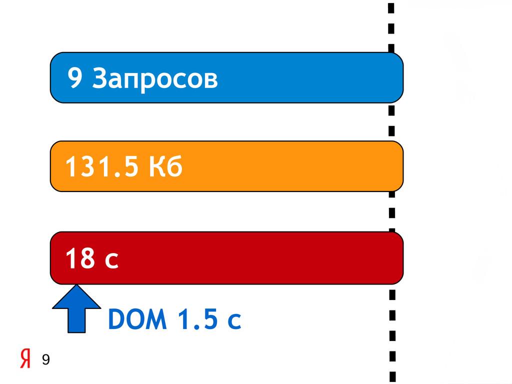9 9 Запросов 131.5 Кб 18 с DOM 1.5 c