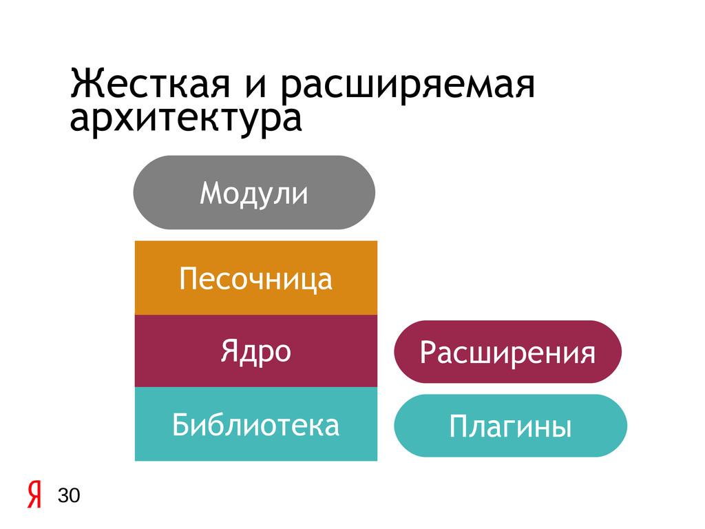 30 Жесткая и расширяемая архитектура Расширения...