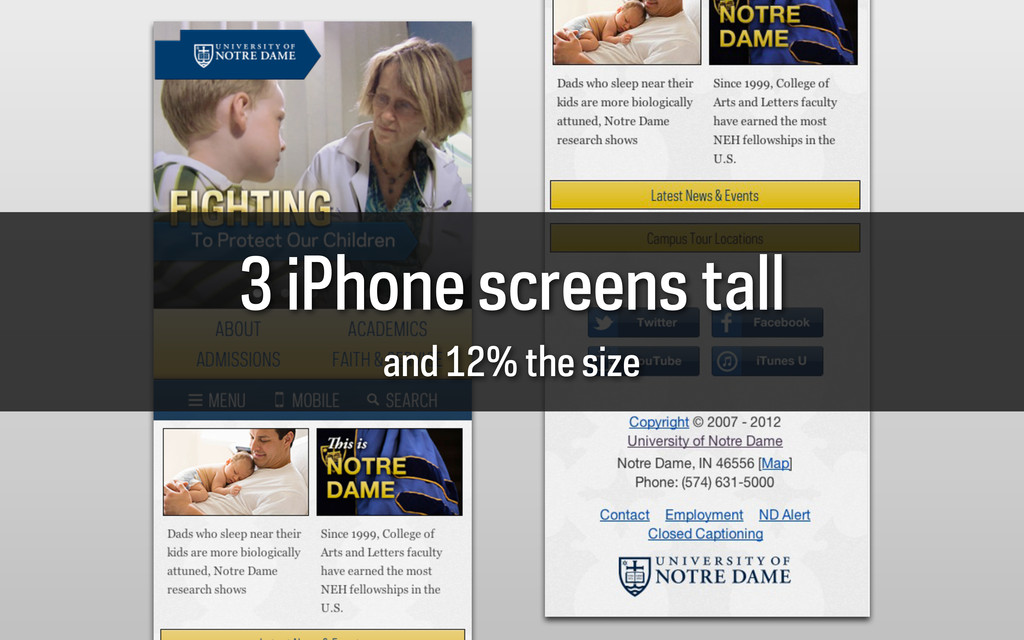3 iPhone screens tall and 12% the size