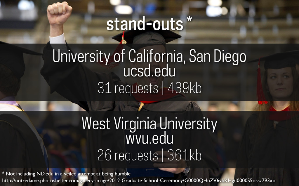 stand-outs * University of California, San Dieg...