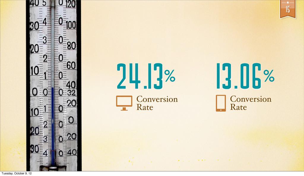 15 13.06% Conversion Rate 24.13% Conversion Rat...
