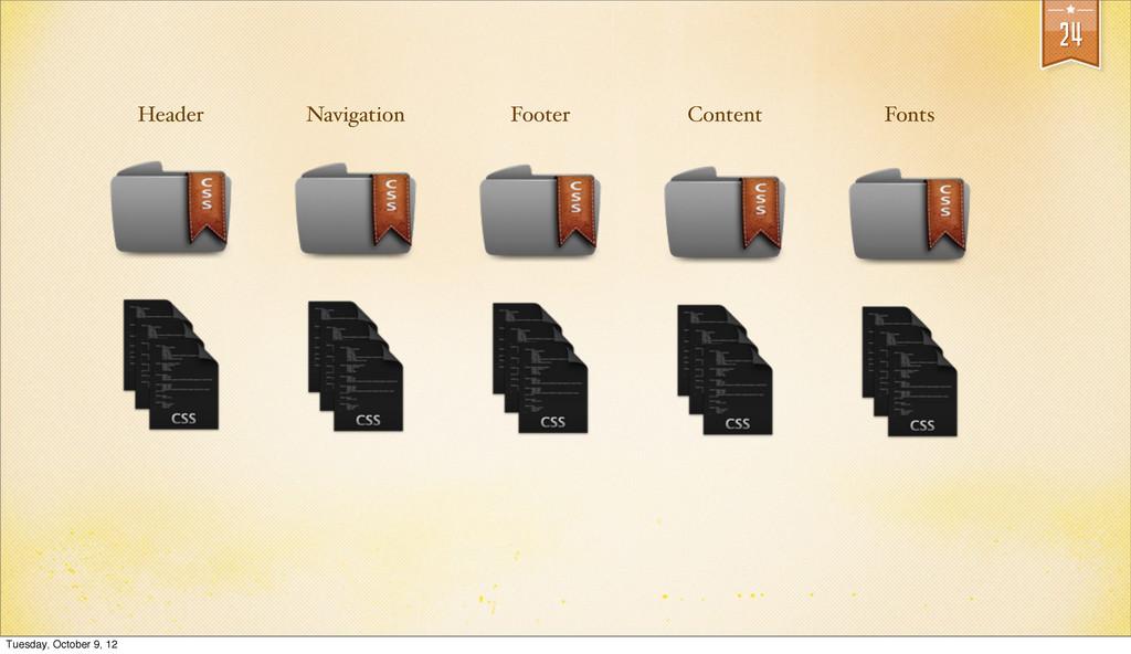 24 Header Navigation Footer Content Fonts Tuesd...