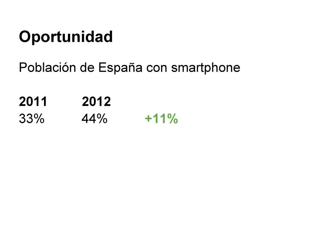 Población de España con smartphone 2011 2012 33...
