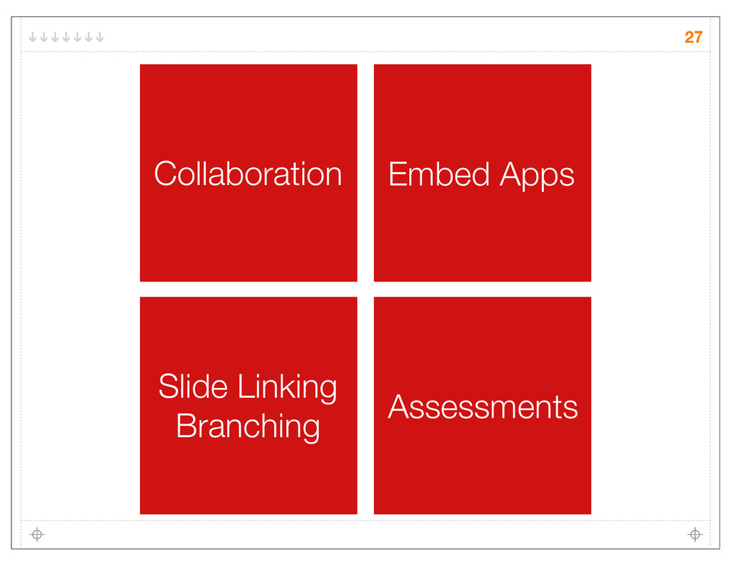 27 Collaboration Embed Apps Slide Linking Branc...