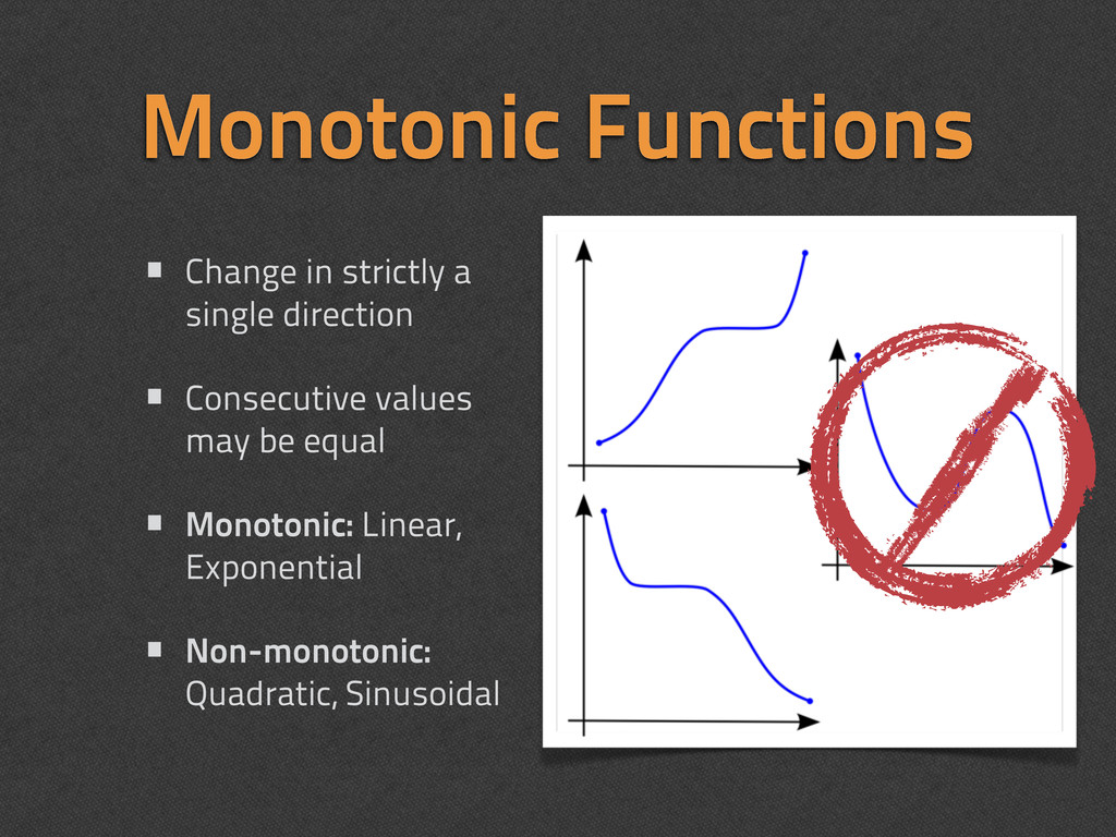 Monotonic Functions • Change in strictly a sing...