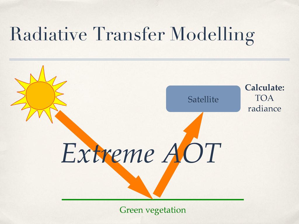 Radiative Transfer Modelling