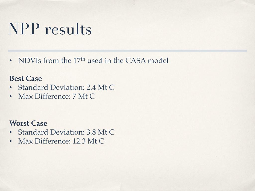 NPP results