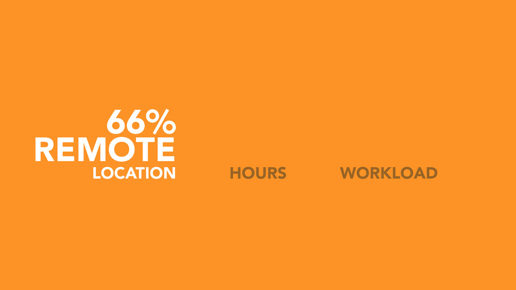 66% REMOTE HOURS LOCATION WORKLOAD