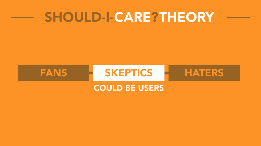 FANS SKEPTICS HATERS CARE THEORY SHOULD-I- ? CO...