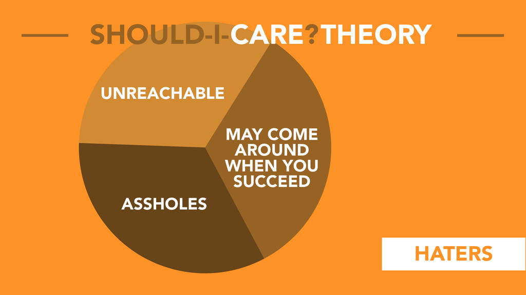 HATERS CARE THEORY SHOULD-I- ? ASSHOLES MAY COM...
