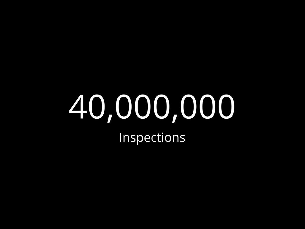 40,000,000 Inspections