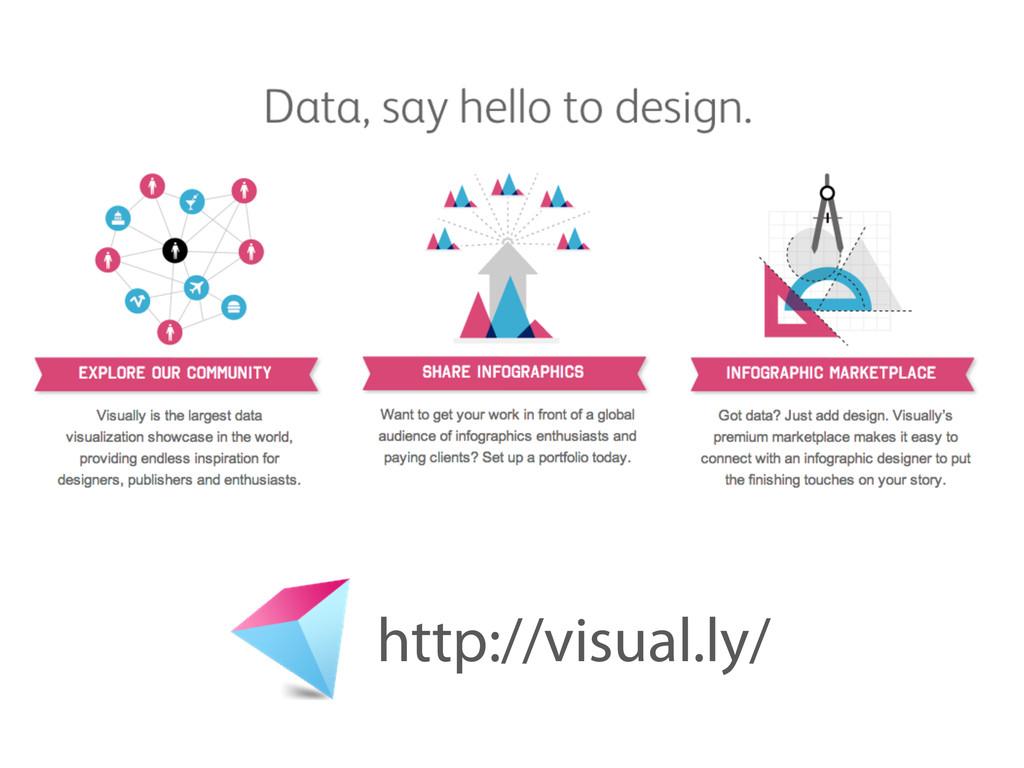 http://visual.ly/