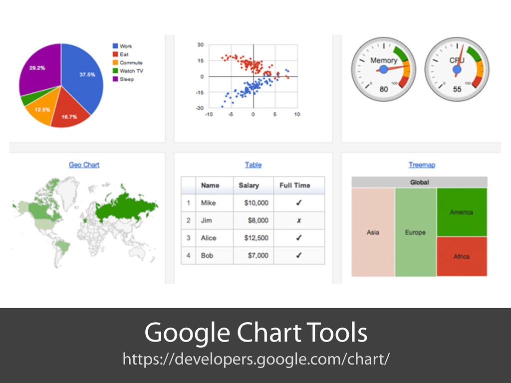 Google Chart Tools https://developers.google.co...