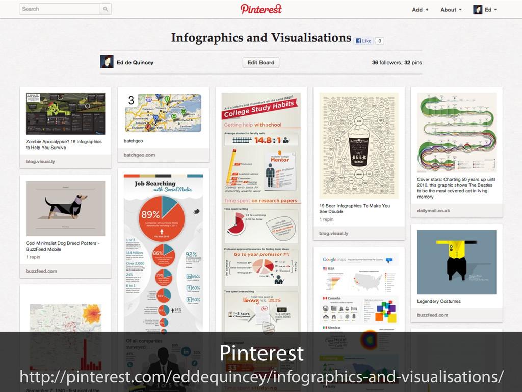 Pinterest http://pinterest.com/eddequincey/info...