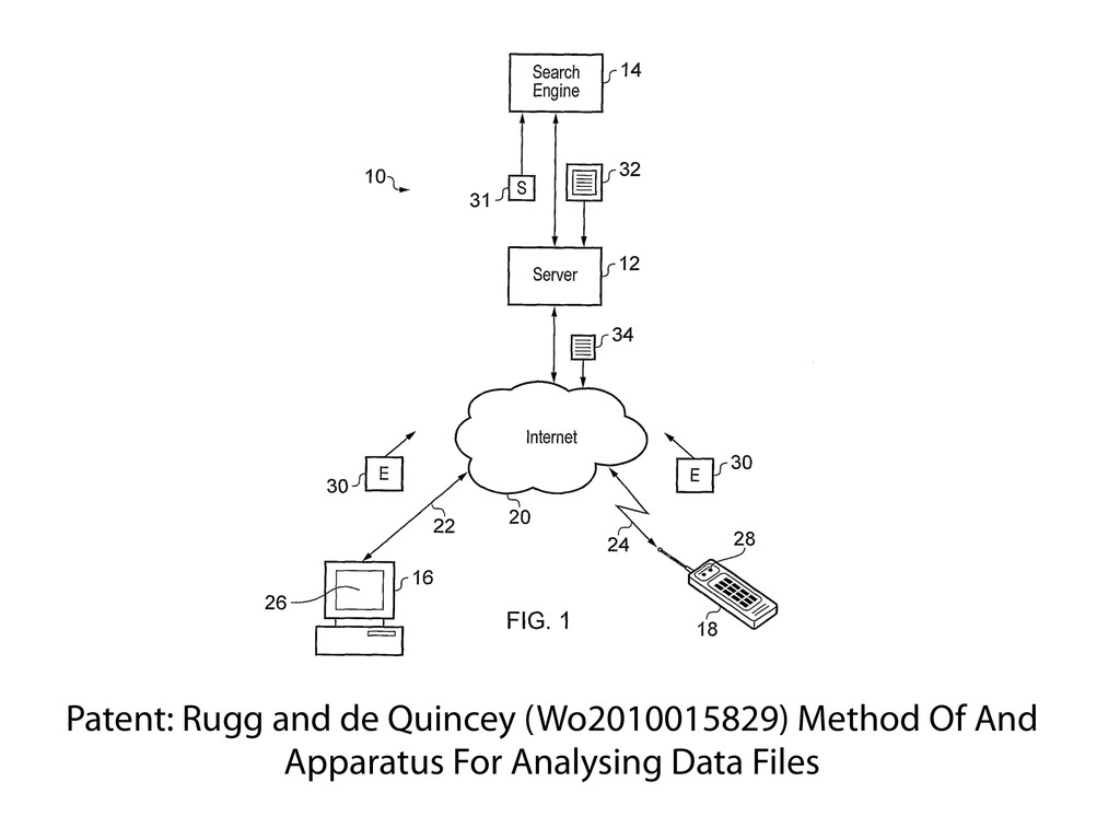 Patent: Rugg and de Quincey (Wo2010015829) Meth...