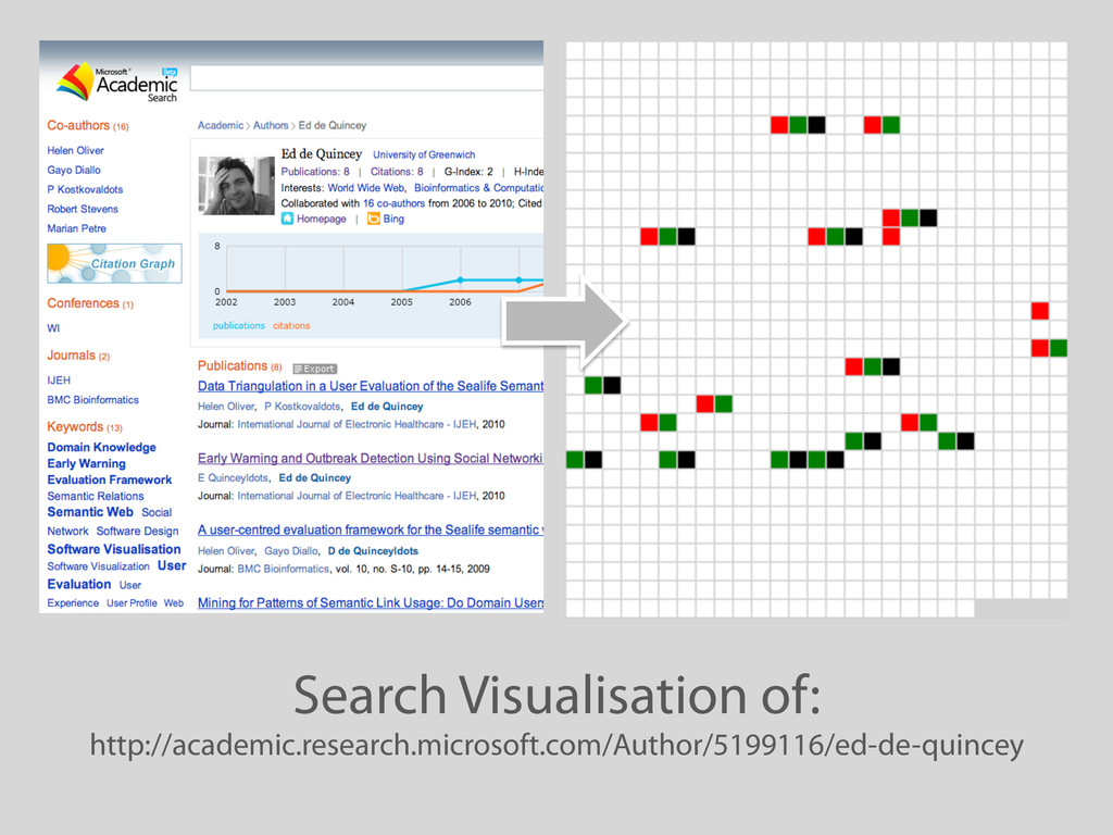 Search Visualisation of: http://academic.resear...