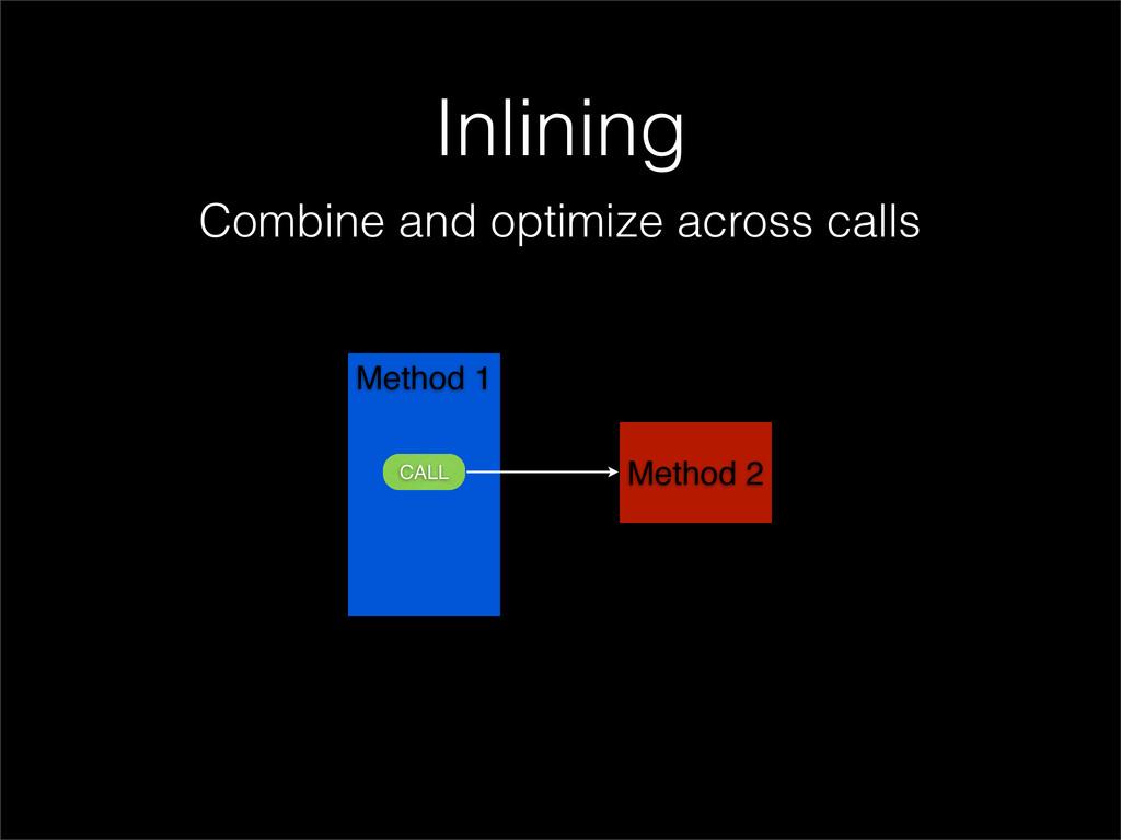 Inlining Combine and optimize across calls Meth...