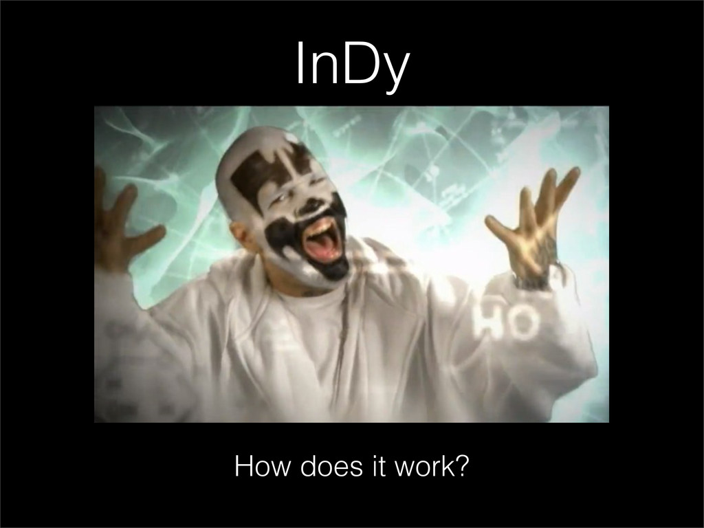 InDy How does it work?