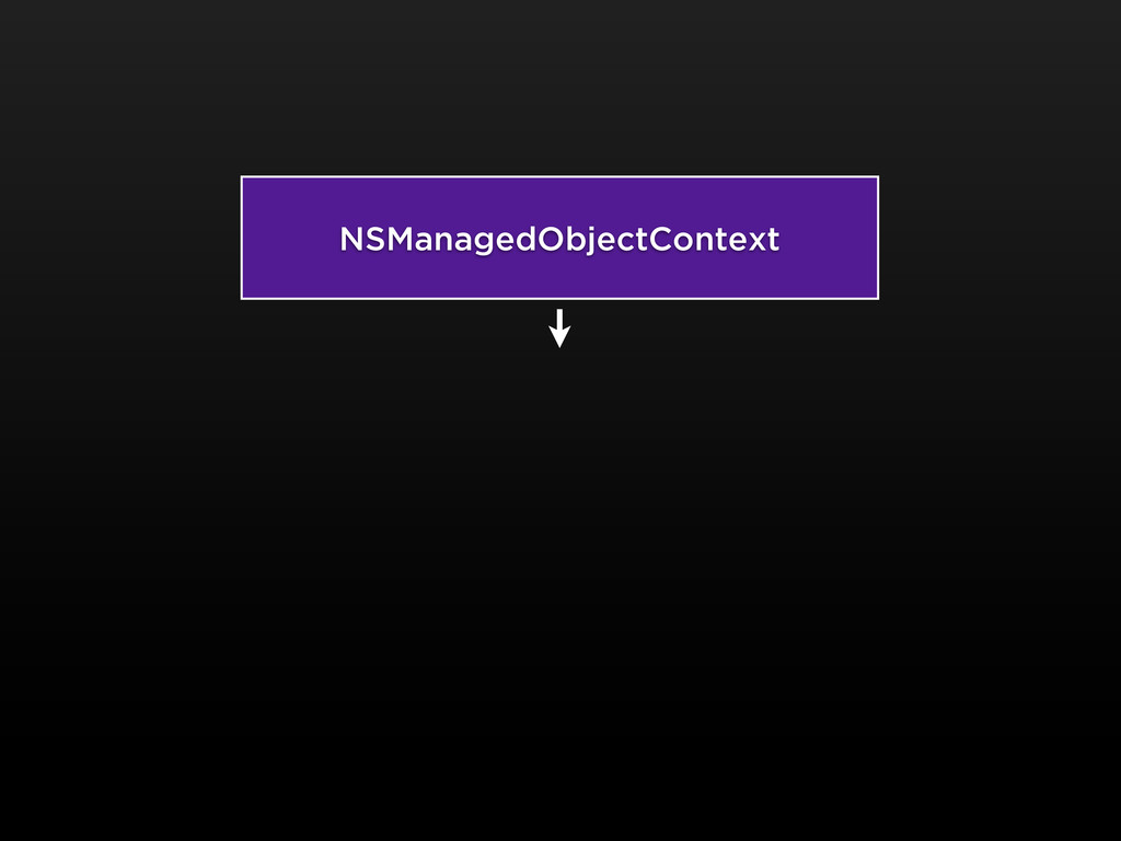 NSManagedObjectContext