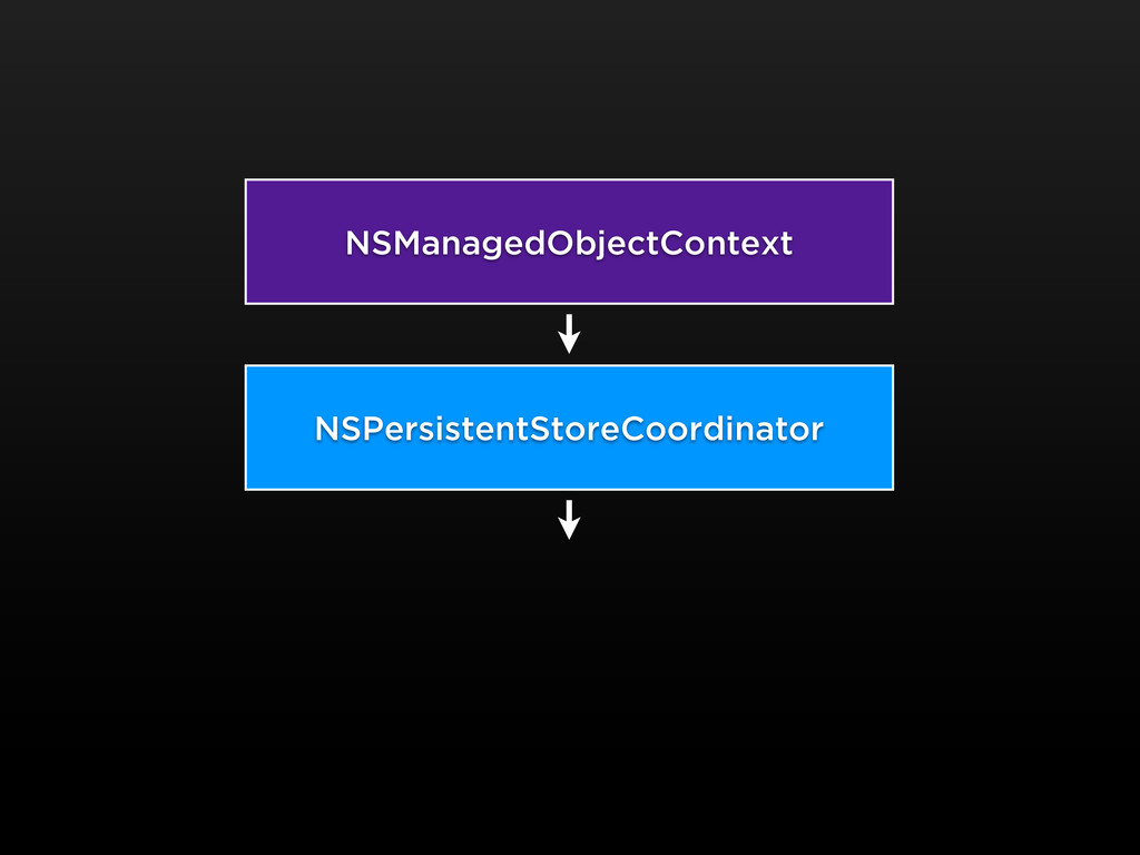NSPersistentStoreCoordinator NSManagedObjectCon...