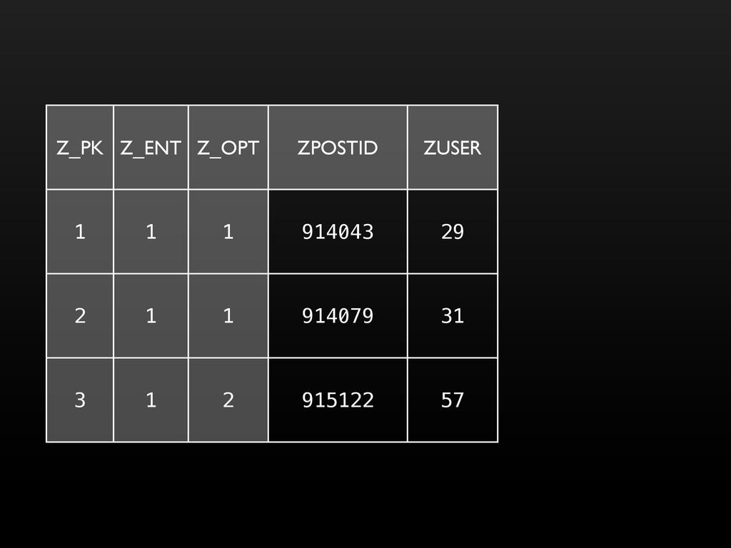 Z_PK Z_ENT Z_OPT ZPOSTID ZUSER Z_AF_RID 1 1 1 2...