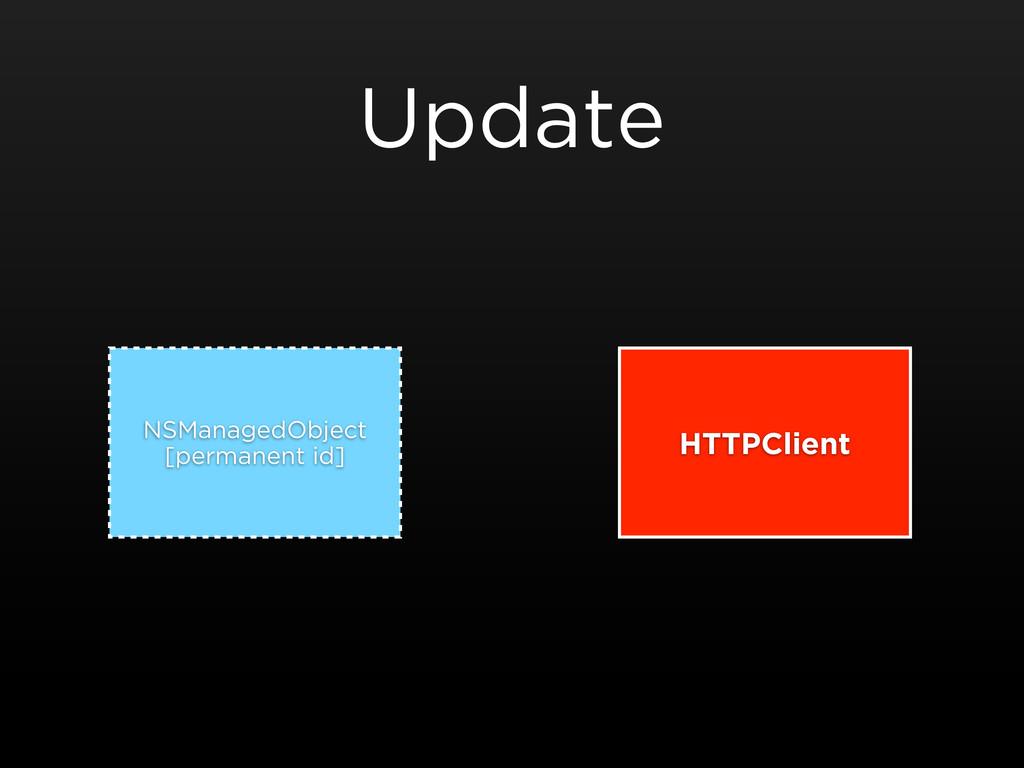Update NSManagedObject [permanent id] HTTPClient
