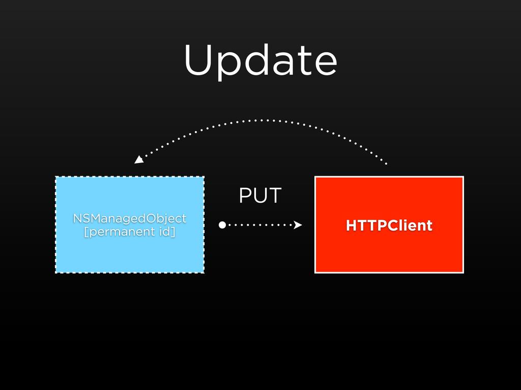 Update NSManagedObject [permanent id] HTTPClien...