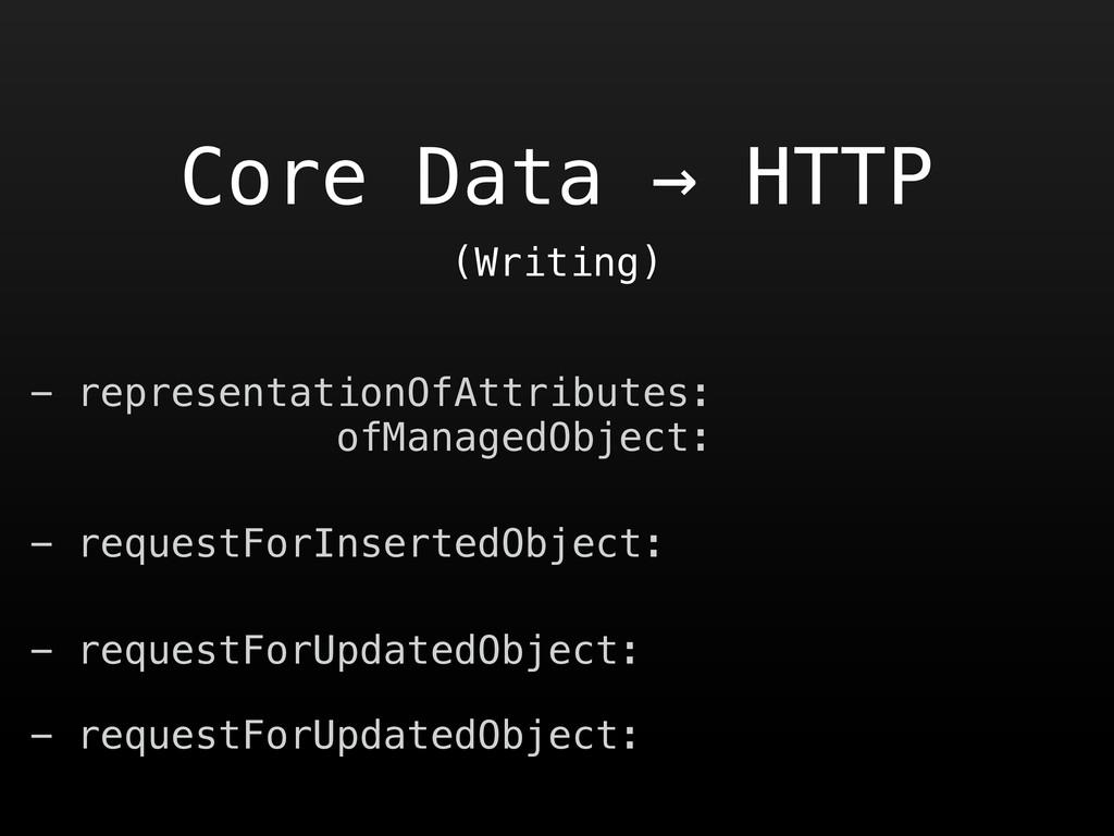 Core Data → HTTP - representationOfAttributes: ...