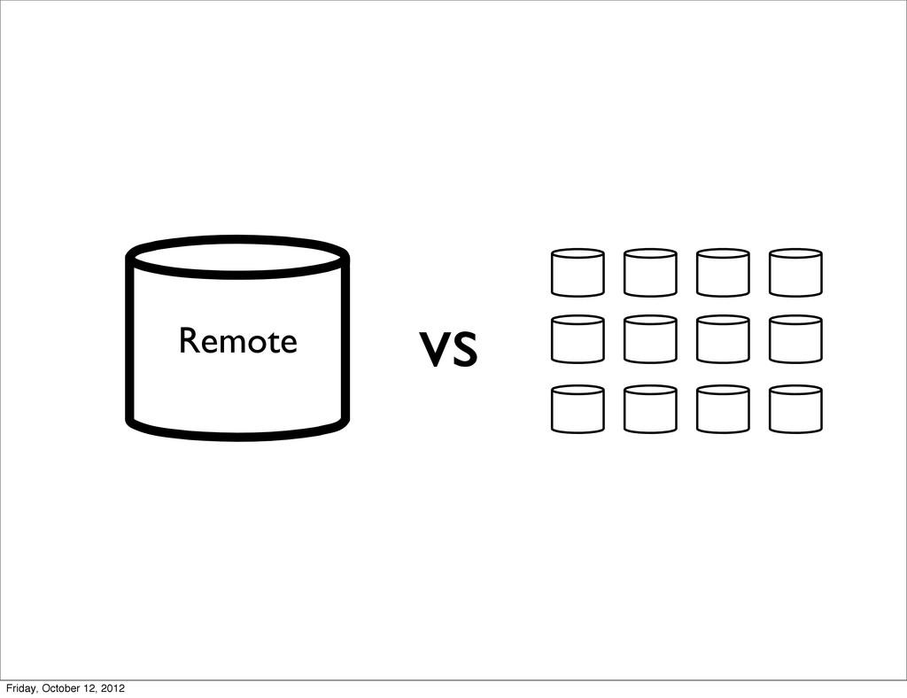 vs Remote Friday, October 12, 2012