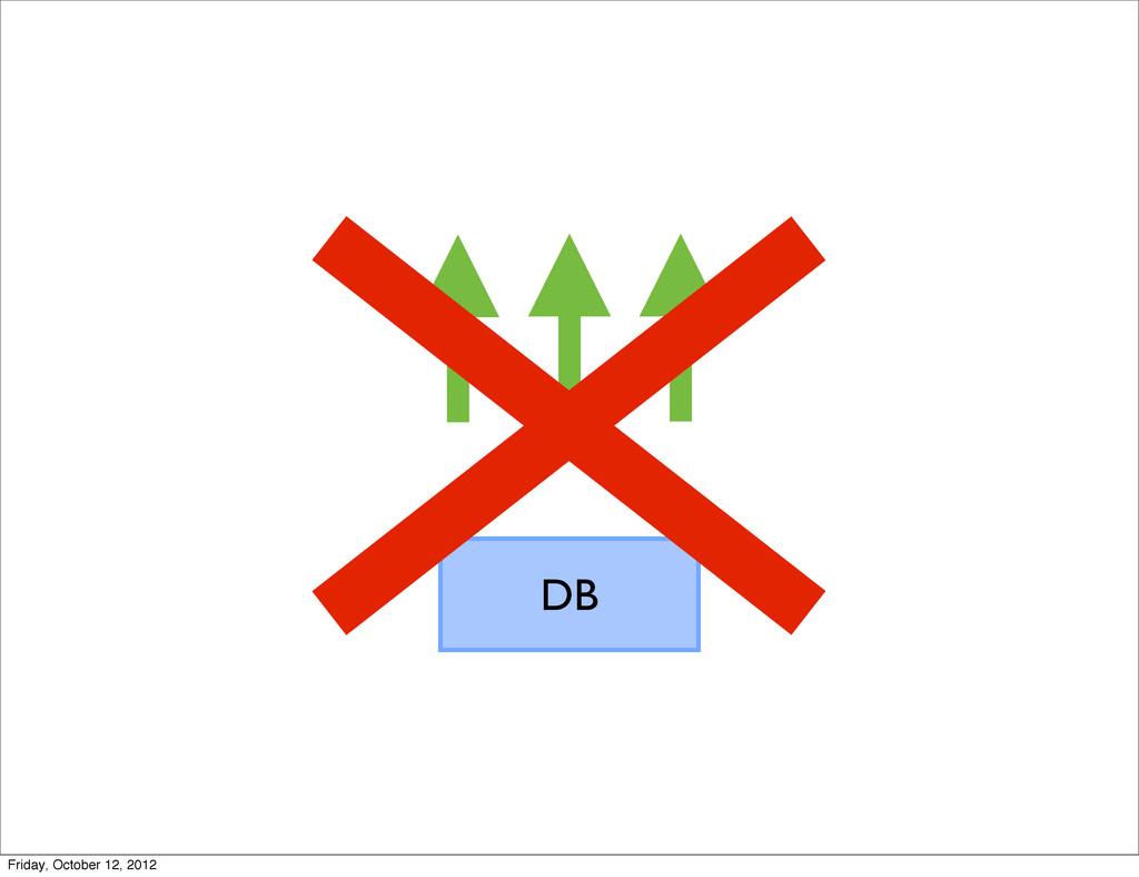 DB Friday, October 12, 2012