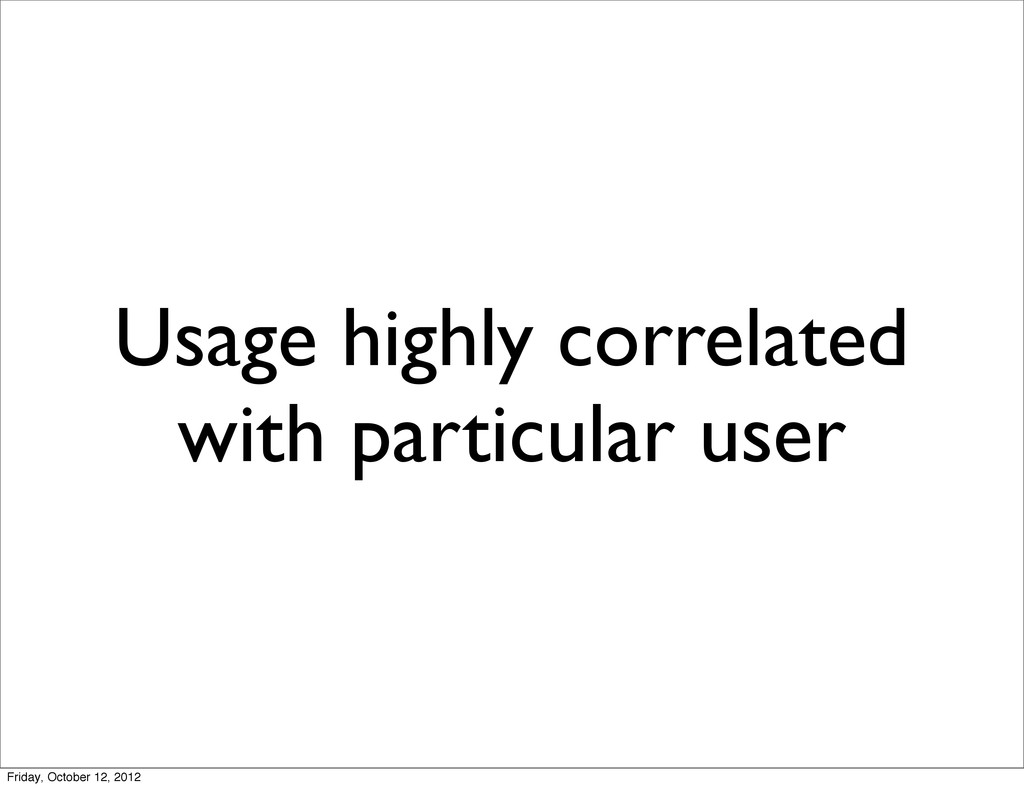 Usage highly correlated with particular user Fr...
