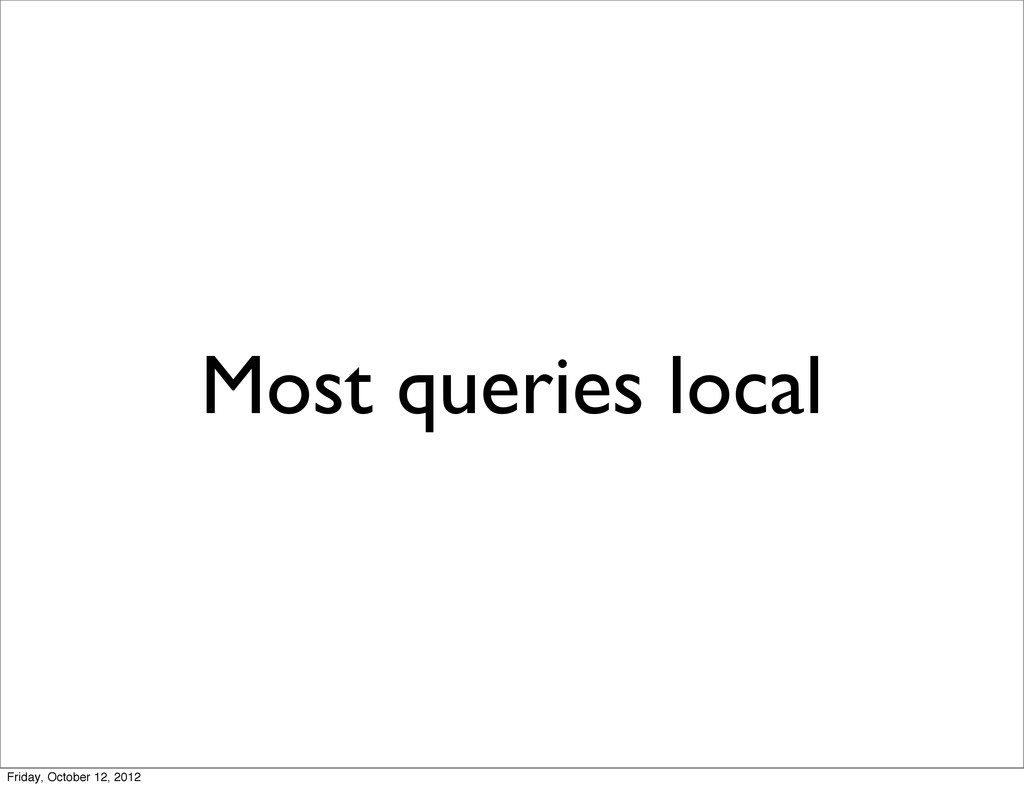 Most queries local Friday, October 12, 2012