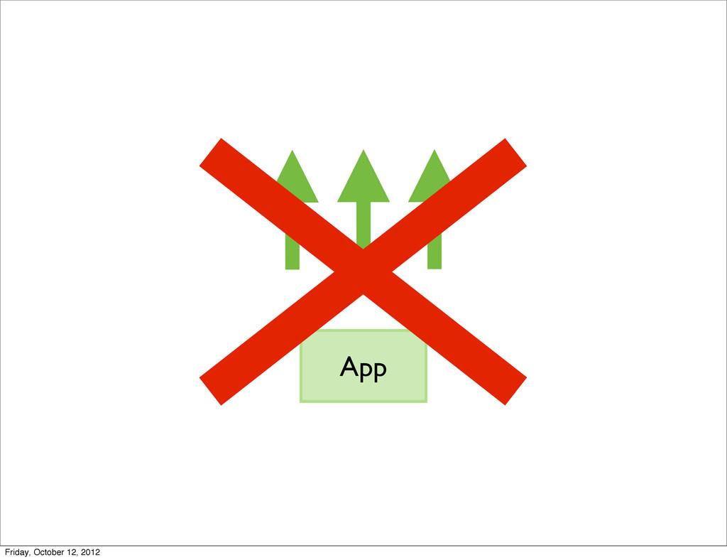 App Friday, October 12, 2012