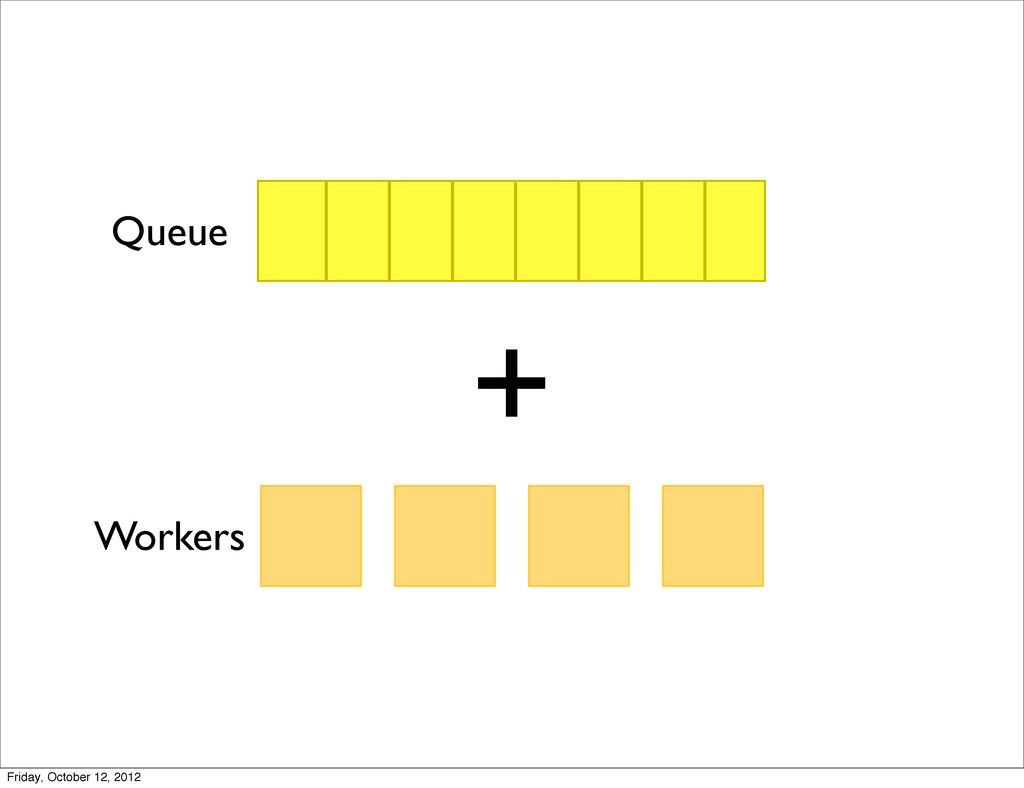+ Queue Workers Friday, October 12, 2012