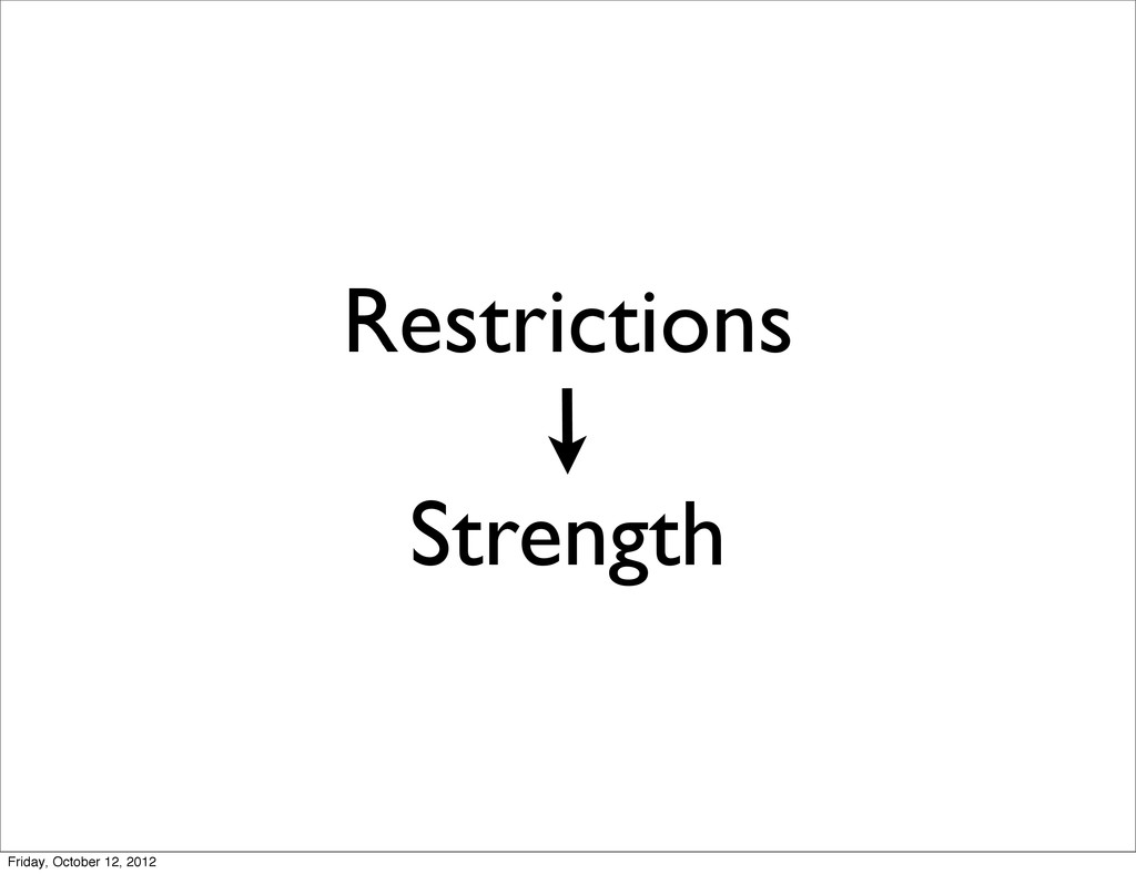 Restrictions Strength Friday, October 12, 2012
