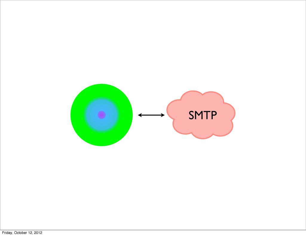 SMTP Friday, October 12, 2012