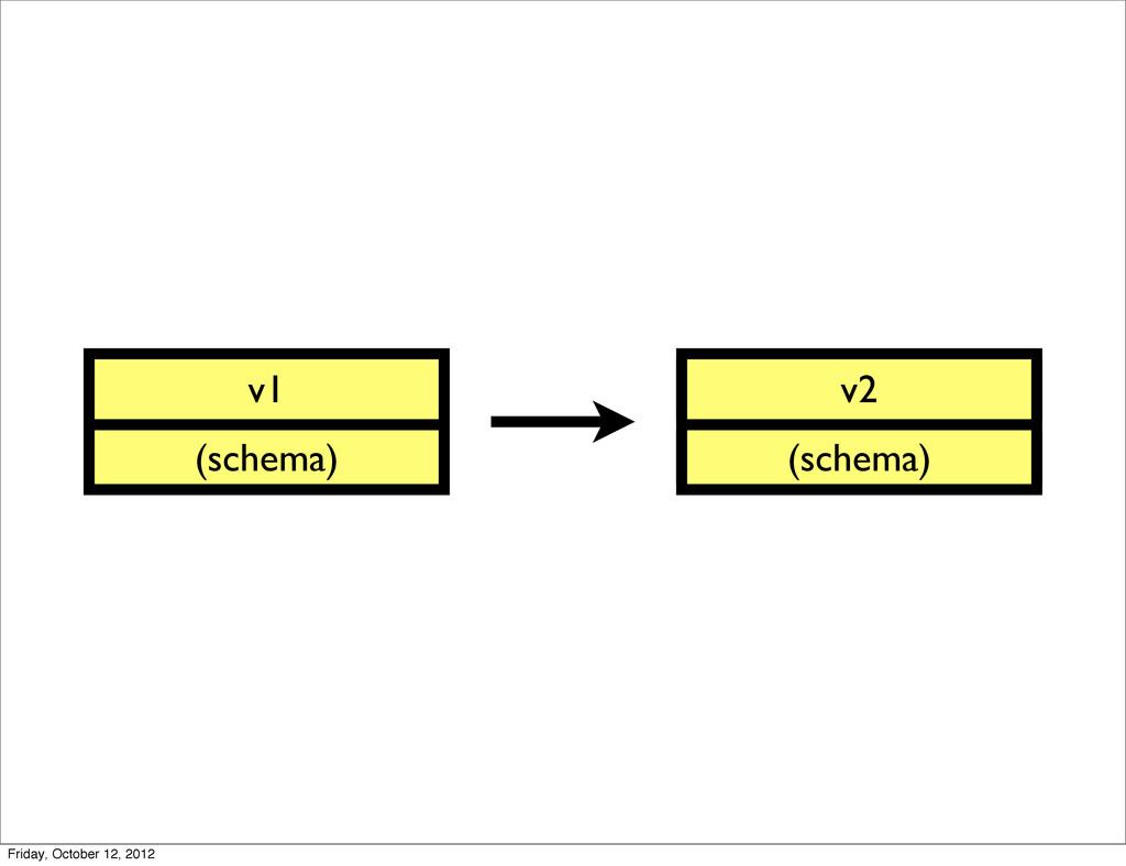 v1 (schema) v2 (schema) Friday, October 12, 2012