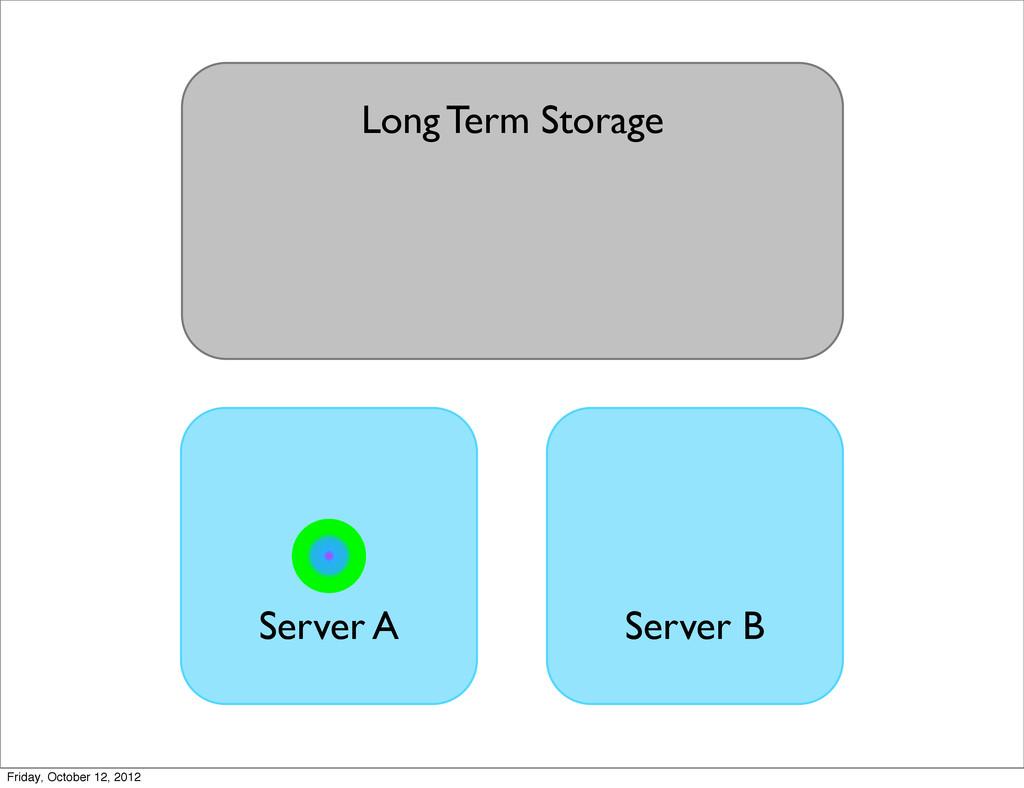 Server A Server B Long Term Storage Friday, Oct...