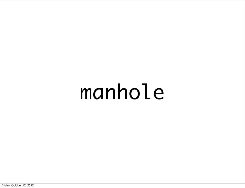 manhole Friday, October 12, 2012