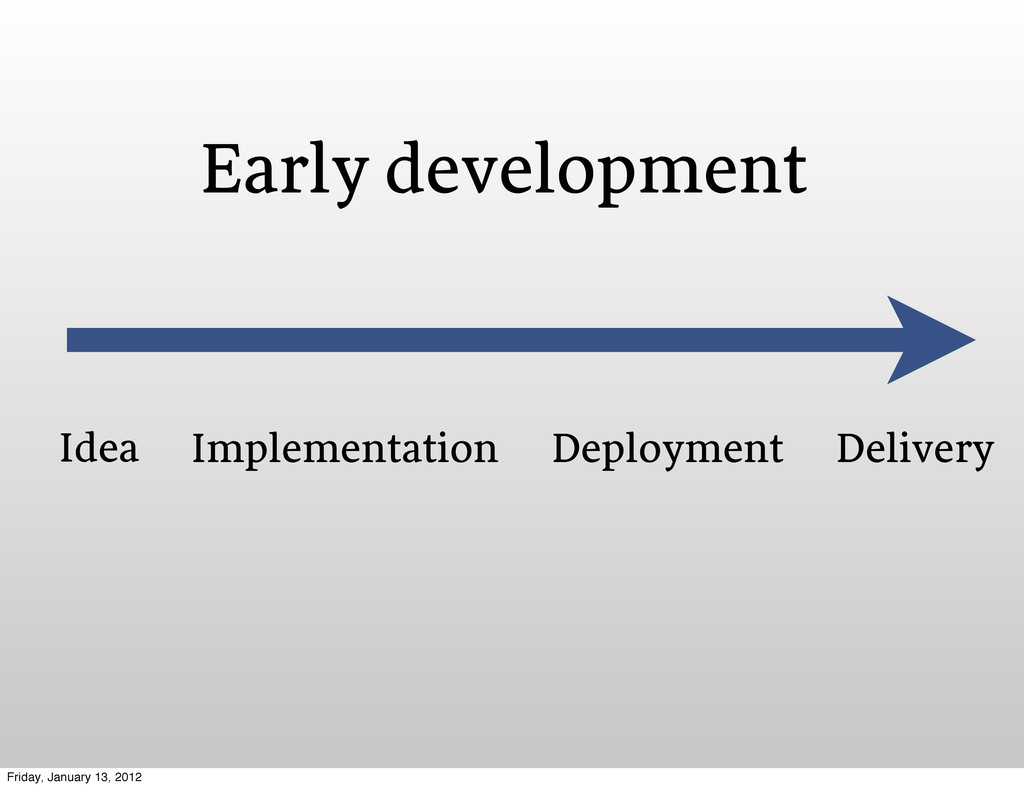 Idea Implementation Deployment Delivery Early d...