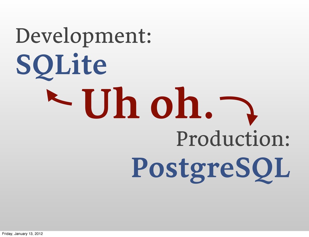 Development: SQLite Production: PostgreSQL Uh o...