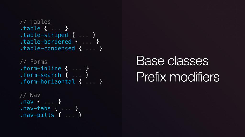 Base classes Prefix modifiers // Tables .table ...