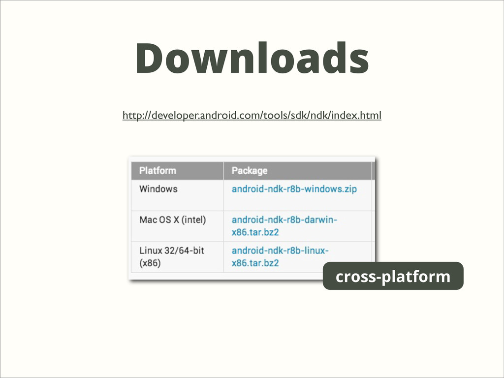 Downloads http://developer.android.com/tools/sd...