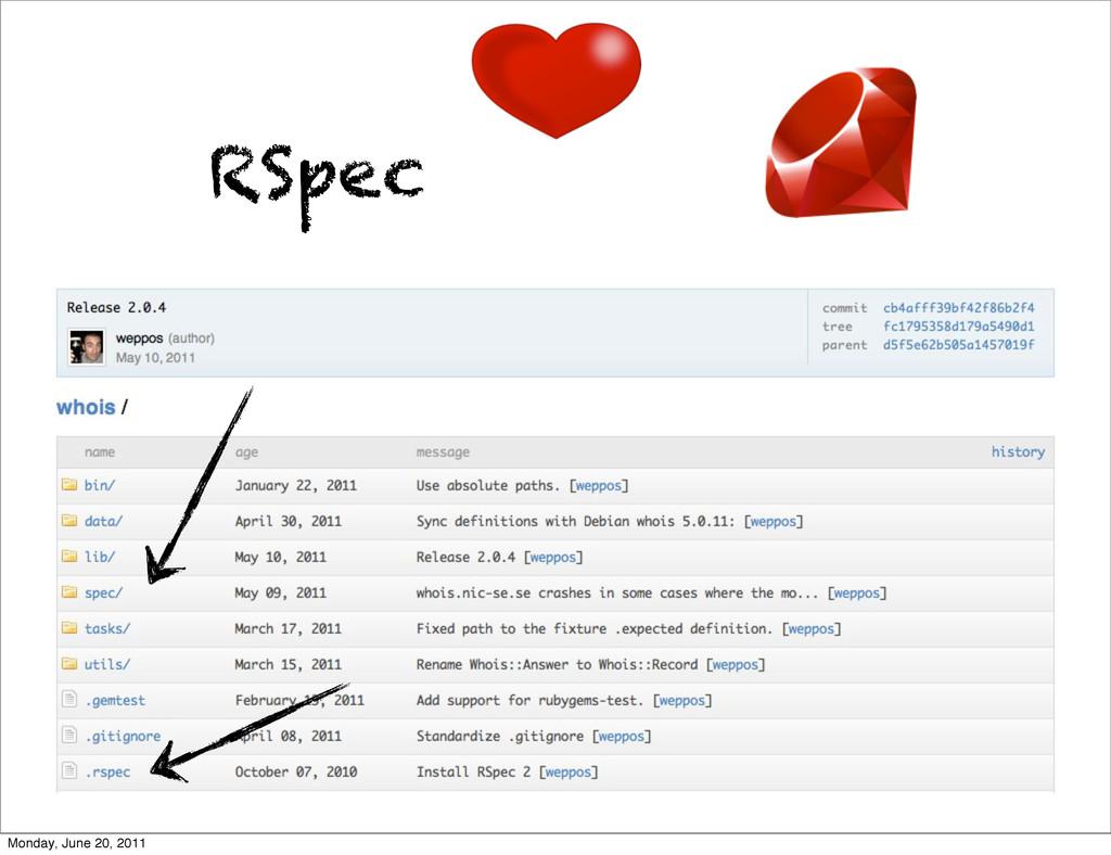 RSpec Monday, June 20, 2011