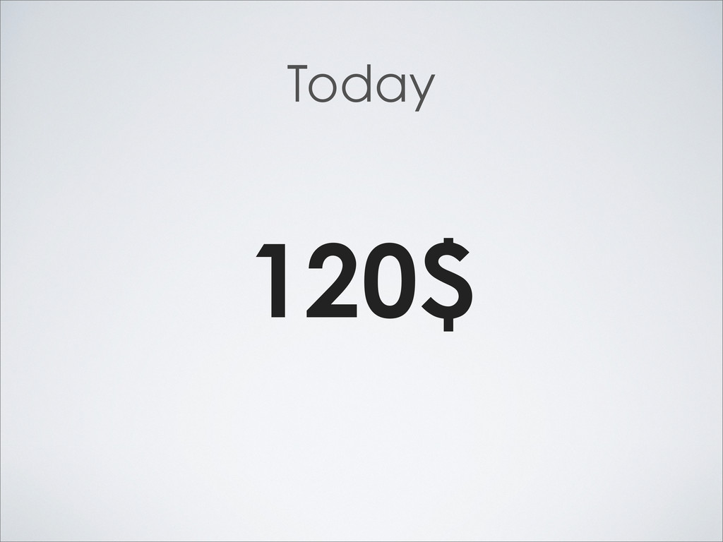 Today 120$
