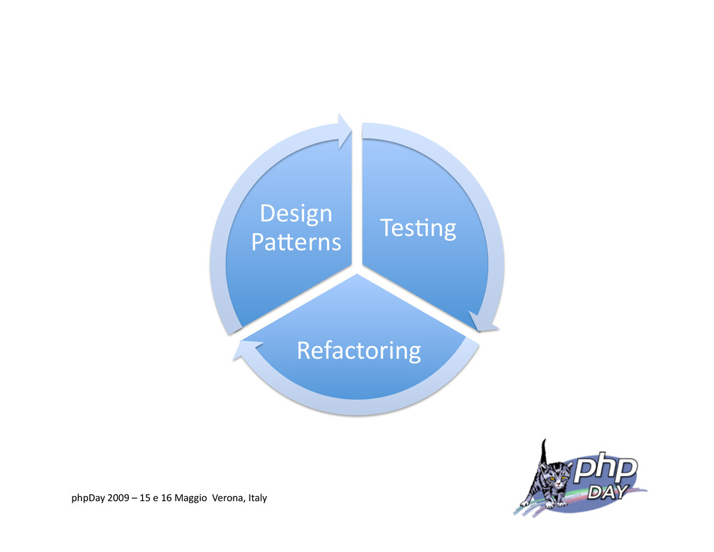 Tes=ng Refactoring Design PaVerns phpDay 2009 –...