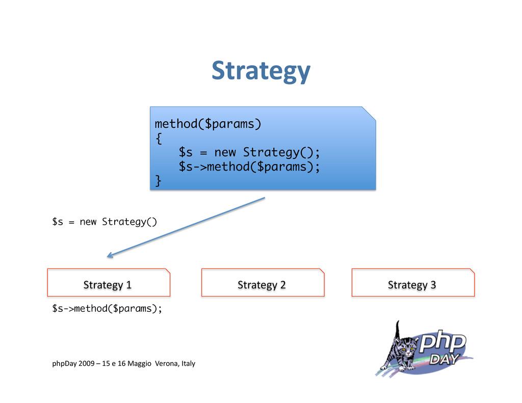 Strategy Strategy 1 Strategy 2 Strategy 3 metho...