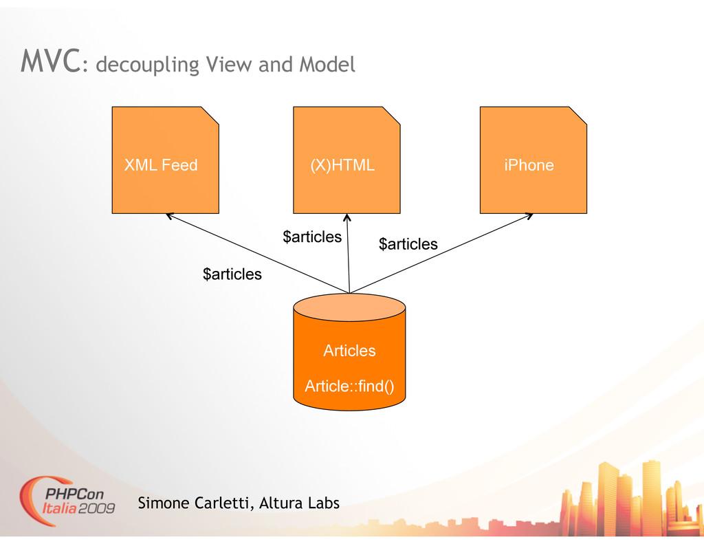 MVC: decoupling View and Model Simone Carletti,...