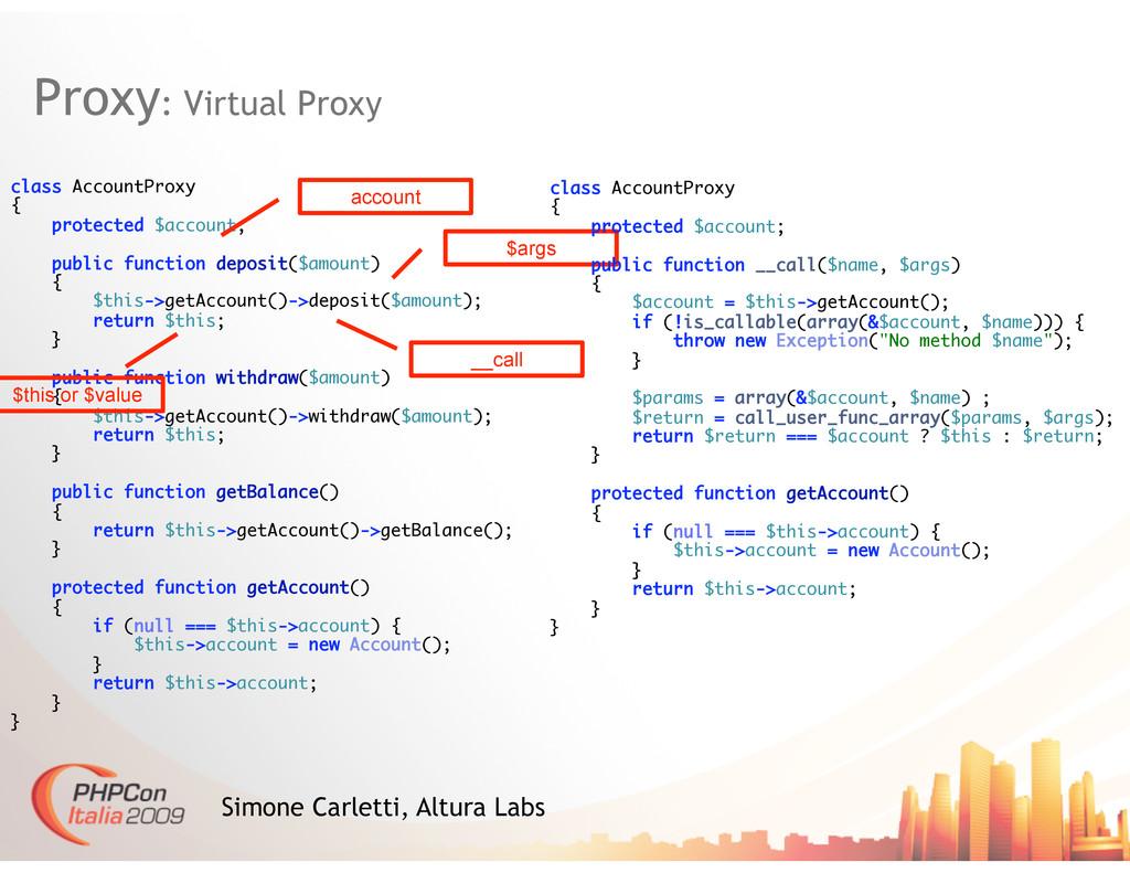 Proxy: Virtual Proxy Simone Carletti, Altura La...